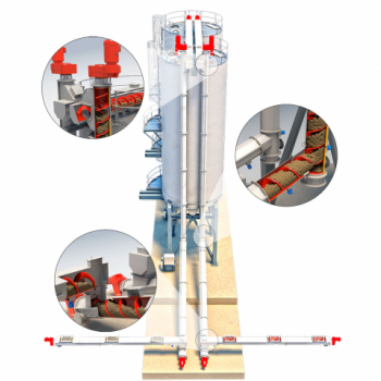 Shaftless Screw Conveyor Systems